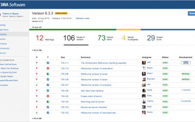 7 WAYS TO MAKE THE MOST OF JIRA SOFTWARE